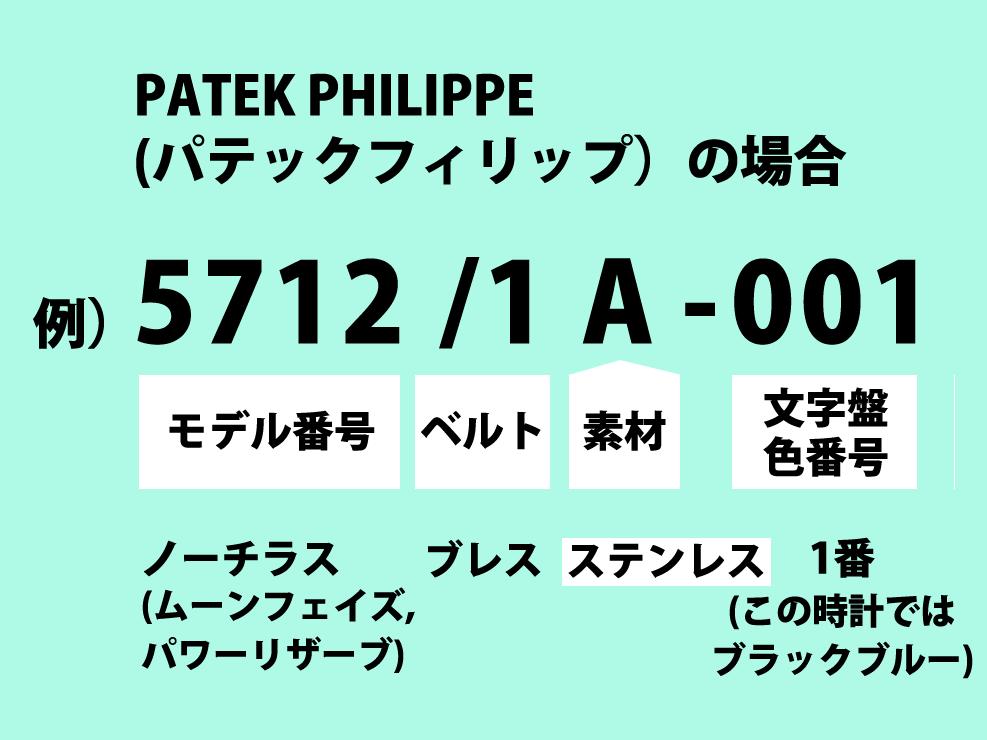 パテックフィリップの型番 図解