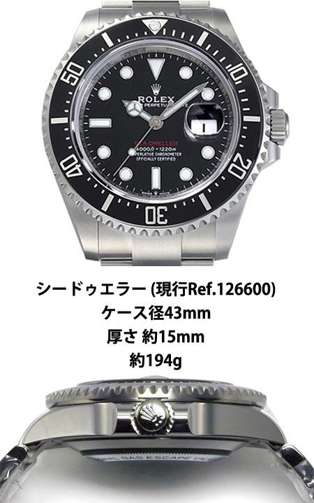 比較 シードゥエラー Ref.126600